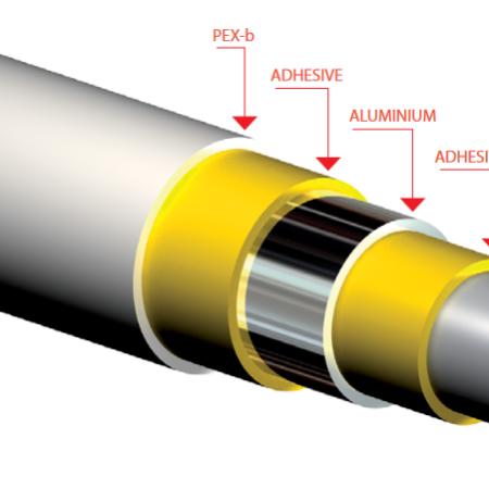 Πολυστρωματική Αλουμινίου